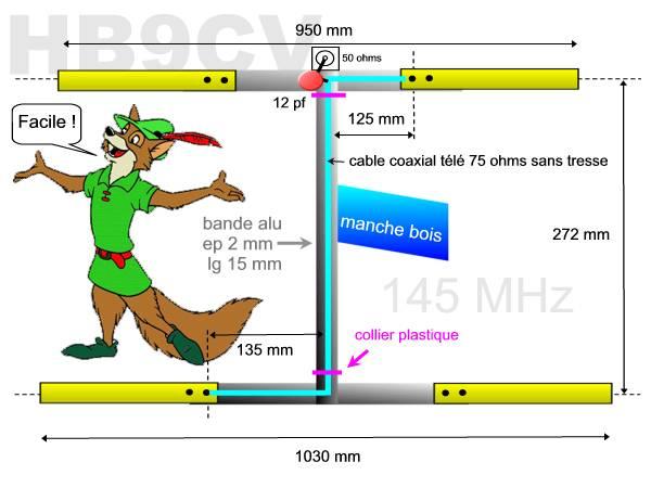 Antennes pour chasse au renard 2