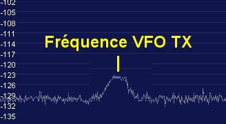 FT2000 : Panne de réception sur ANT1 et ANT2, ANT RX ok Spectre