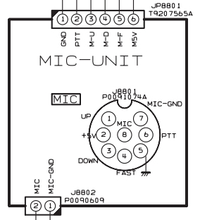FTdx1200 Yaesu et Micro Neewer NW700 : Economique et efficace Brochage-mic