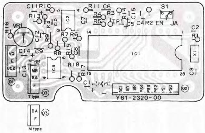 Kenwood TS440 : Dysfonctionnement de la synthèse vocale Synthese-vocale-implan