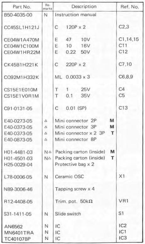Kenwood TS440 : Dysfonctionnement de la synthèse vocale Synthese-vocale-ref-compo
