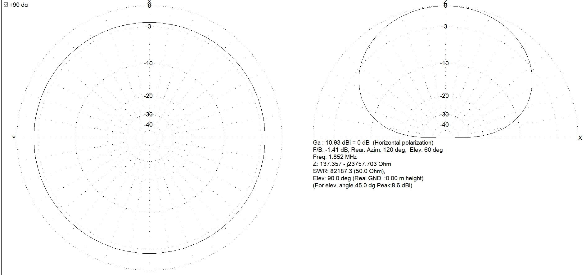 Antenne boucle horizontale 84m : Comparaison théorique MMANA 5m/12m 002-84-5m-diag-1.8