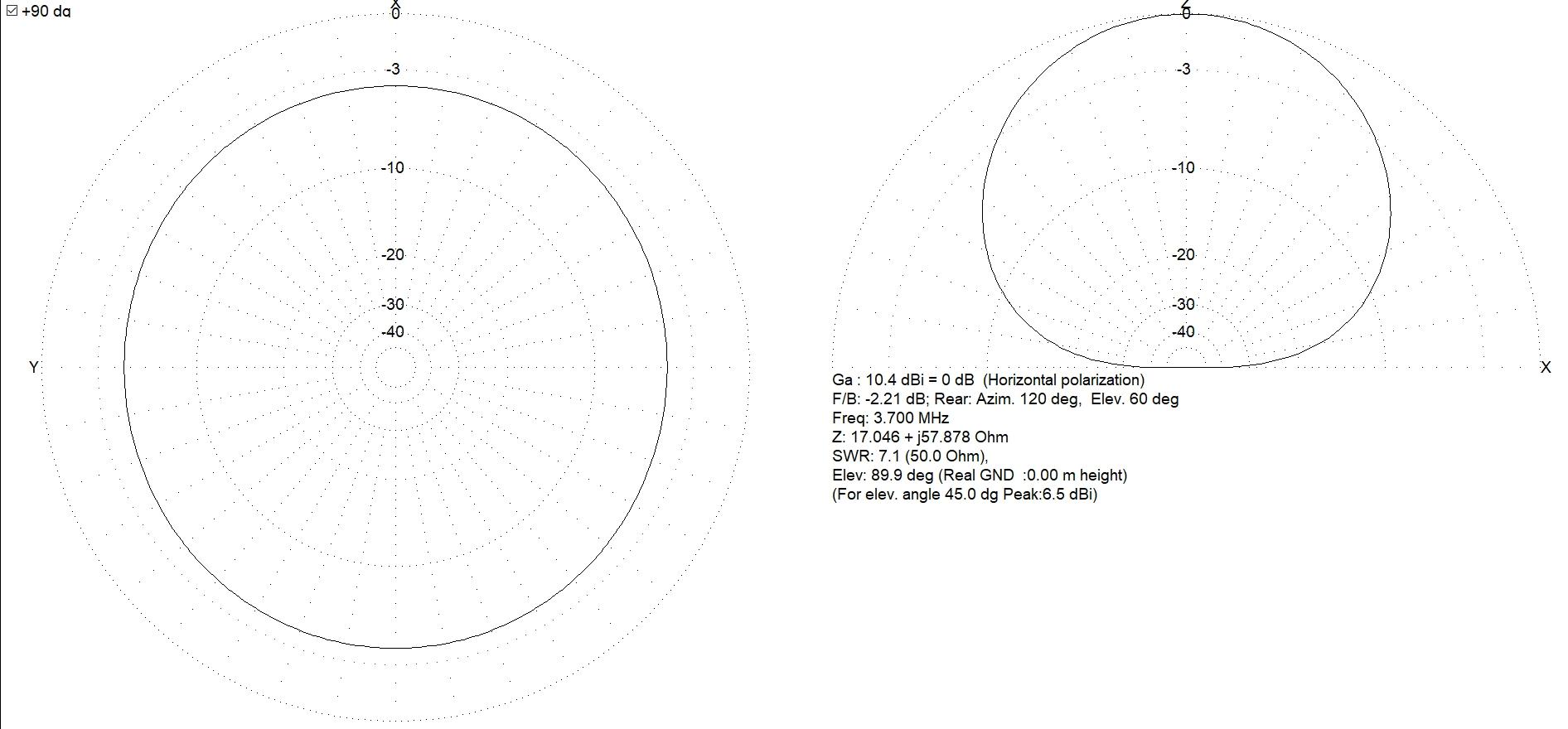 Antenne boucle horizontale 84m : Comparaison théorique MMANA 5m/12m 003-84-5m-diag-3.5