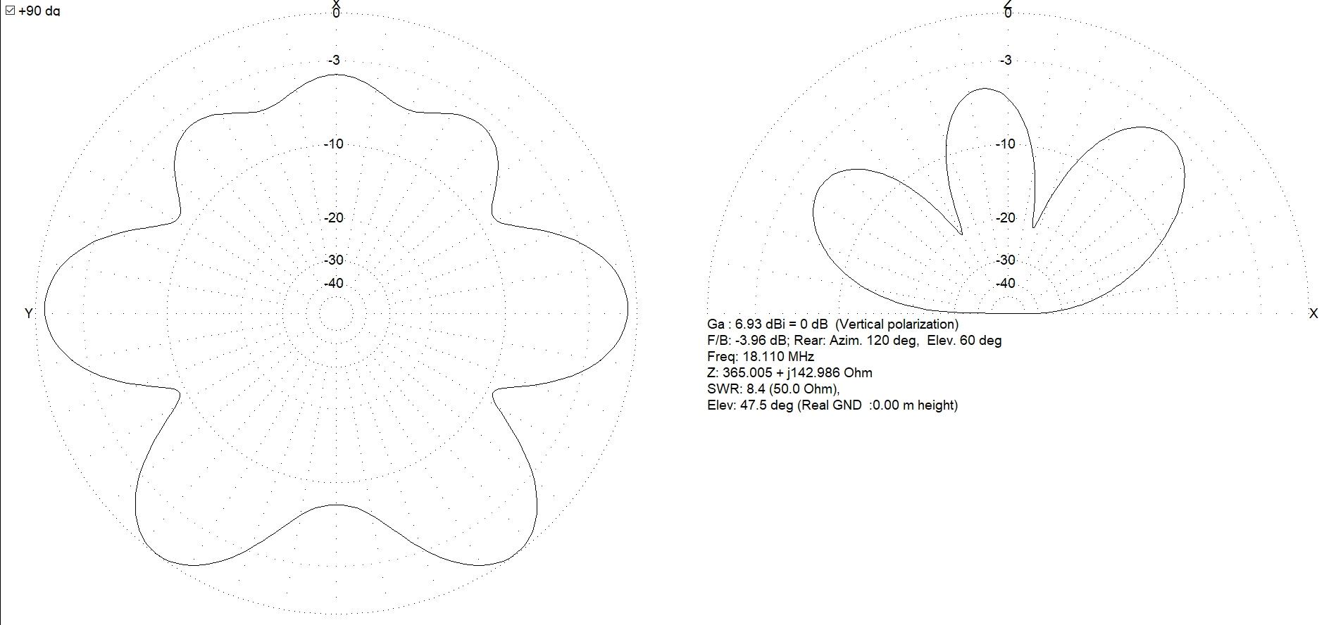Antenne boucle horizontale 84m : Comparaison théorique MMANA 5m/12m 007-84-5m-diag-18