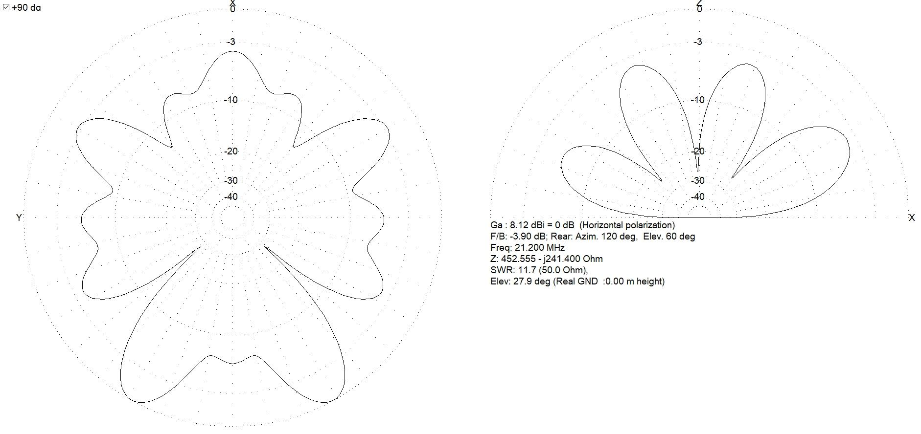 Antenne boucle horizontale 84m : Comparaison théorique MMANA 5m/12m 008-84-5m-diag-21