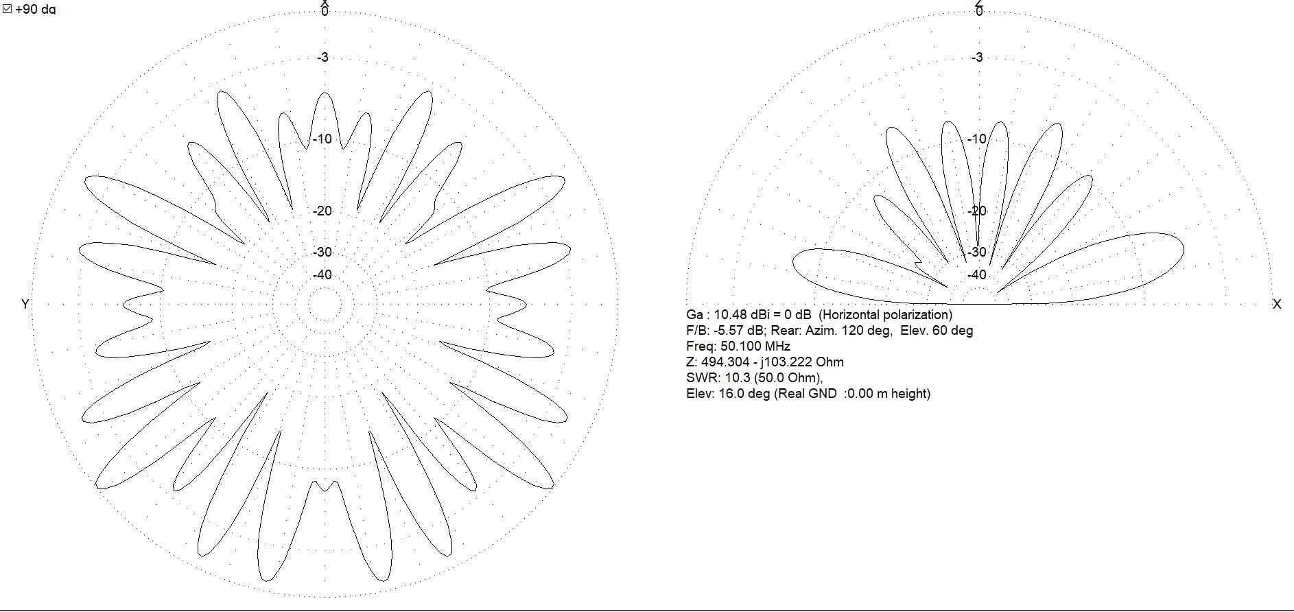 Antenne boucle horizontale 84m : Comparaison théorique MMANA 5m/12m 011-84-5m-diag-50