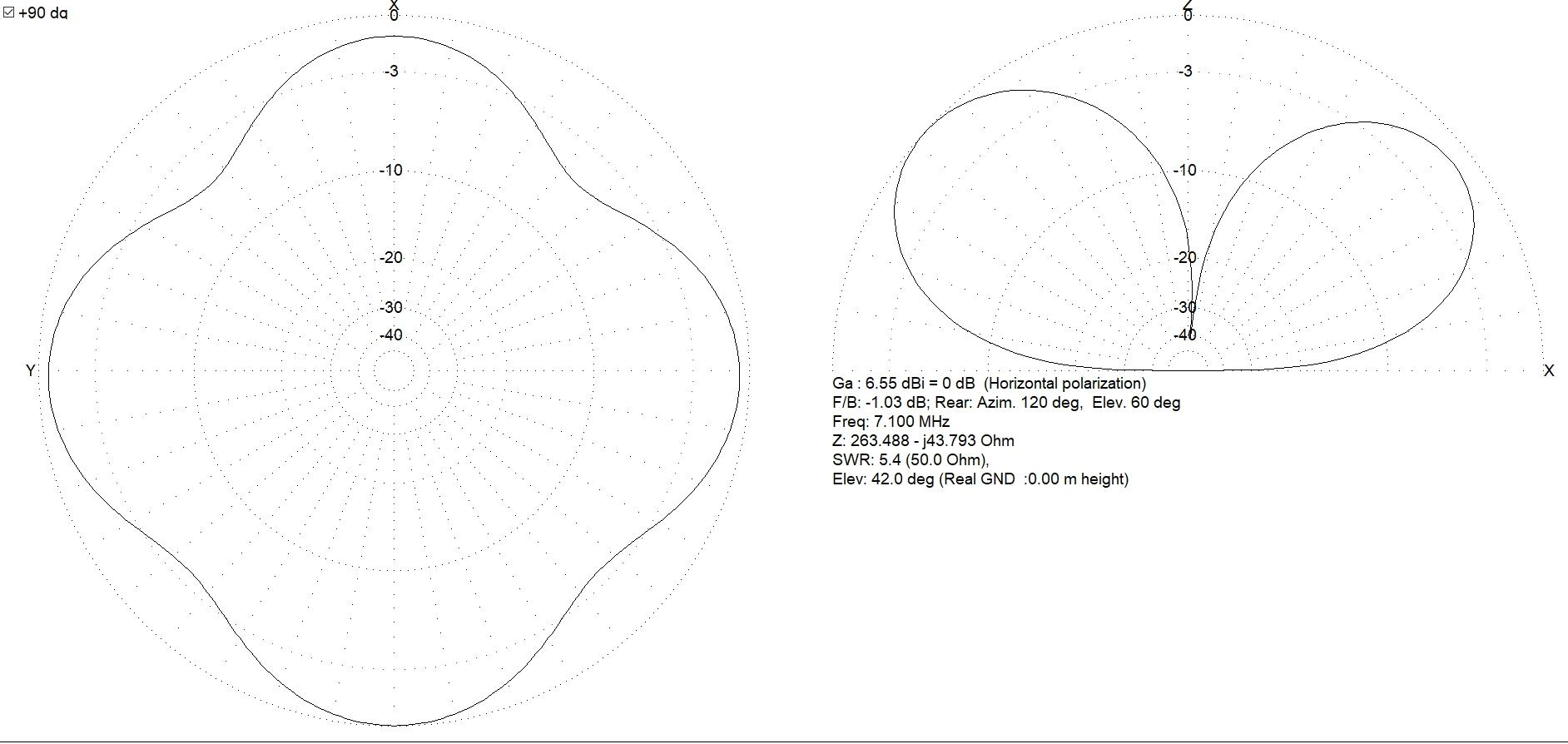 Antenne boucle horizontale 84m : Comparaison théorique MMANA 5m/12m 015-84-12m-diag-7