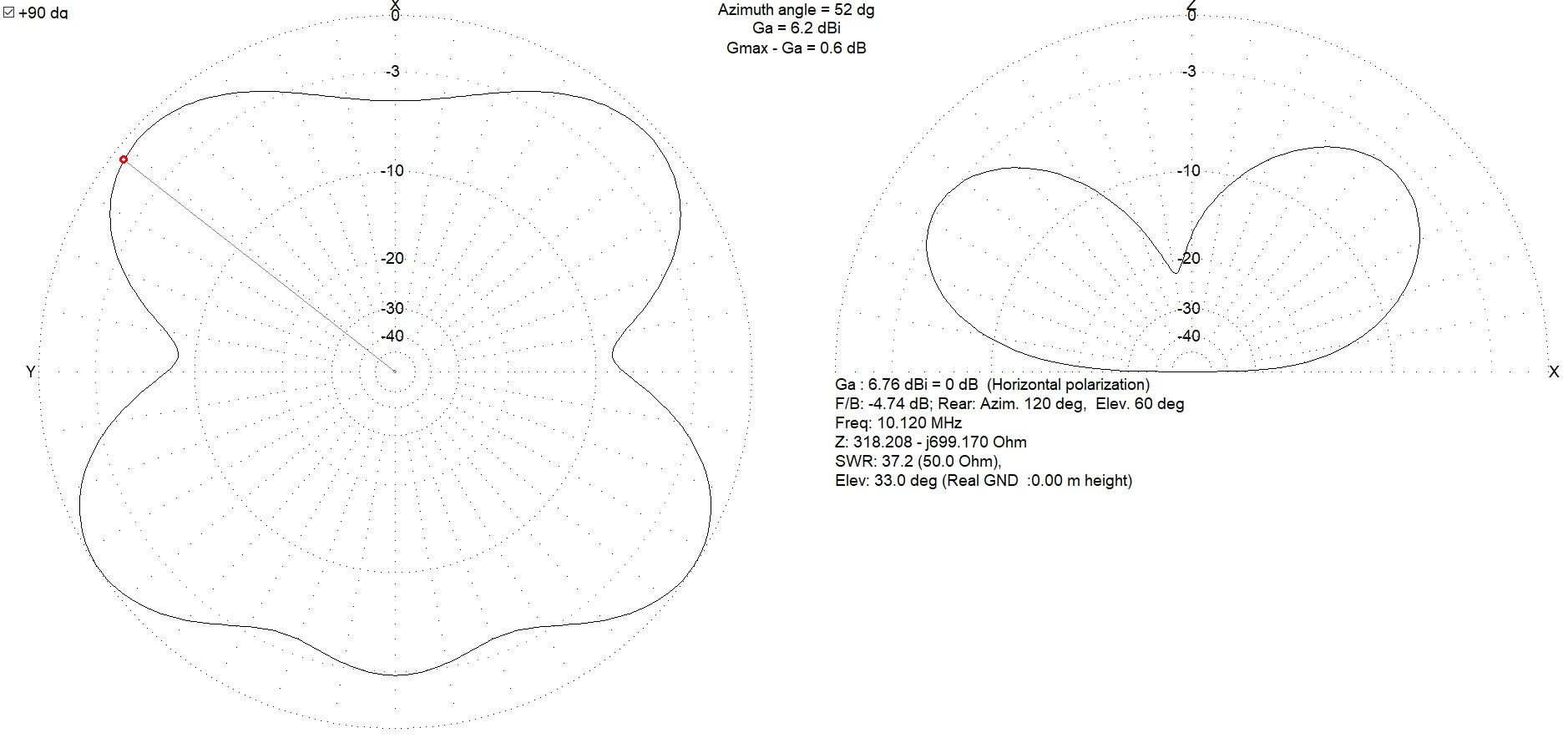 Antenne boucle horizontale 84m : Comparaison théorique MMANA 5m/12m 016-84-12m-diag-10