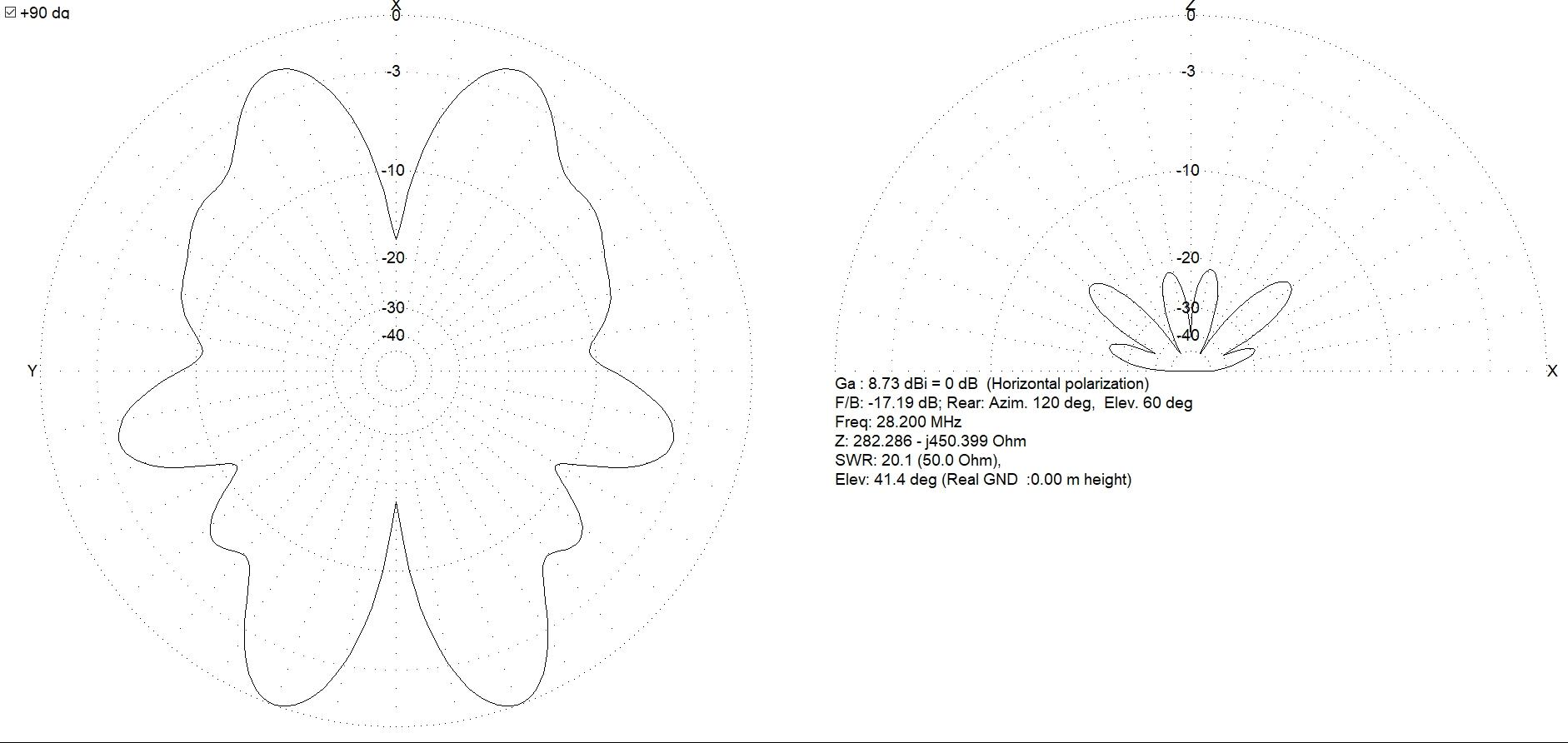 Antenne boucle horizontale 84m : Comparaison théorique MMANA 5m/12m 021-84-12m-diag-28