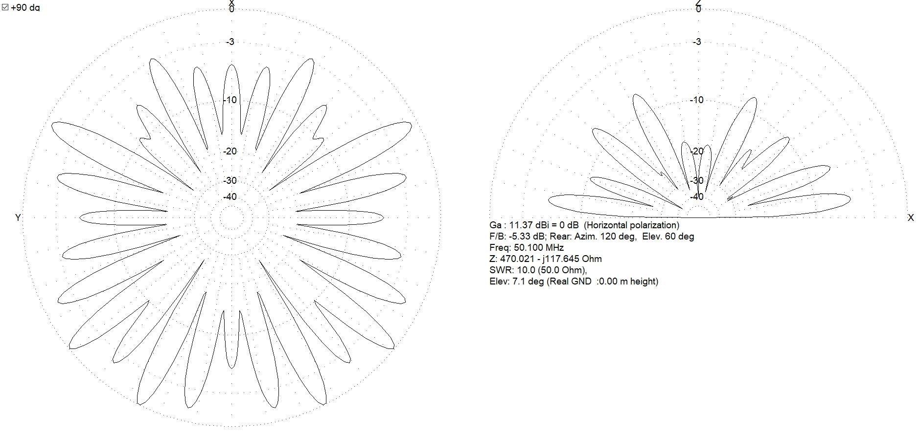 Antenne boucle horizontale 84m : Comparaison théorique MMANA 5m/12m 022-84-12m-diag-50