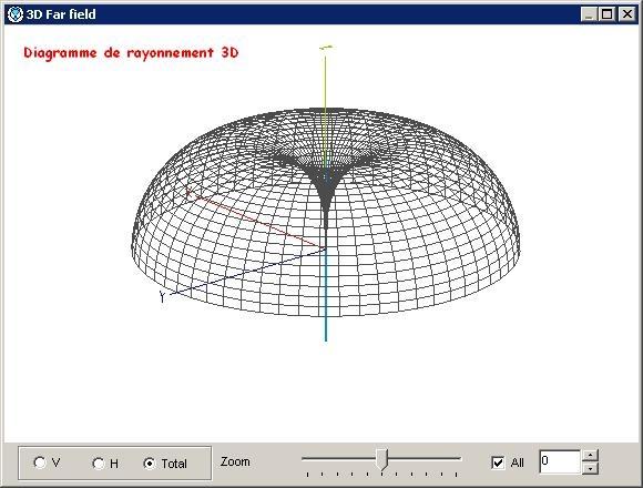 MMANA : Diagramme de rayonnement d'antenne - Exemple d'utilisation Image12