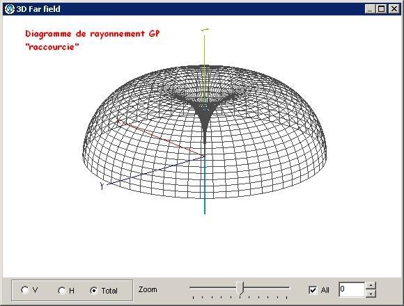 MMANA : Diagramme de rayonnement d'antenne - Exemple d'utilisation Image16