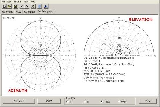 MMANA : Diagramme de rayonnement d'antenne - Exemple d'utilisation Image7