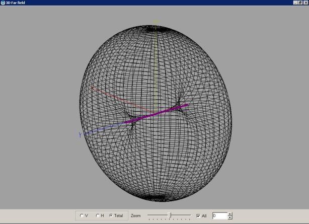 MMANA : Diagramme de rayonnement d'antenne - Exemple d'utilisation Image8