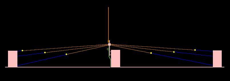 Antenne multibandes économique Multibande