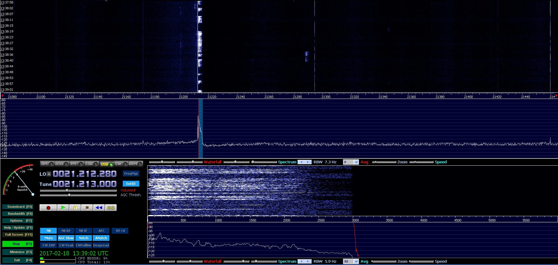 Trafic DX radioamateur et émetteur-récepteur SDR ou à écran avec waterfall : Se poser les bonnes questions Vue-panoramique-phonie-21mhz